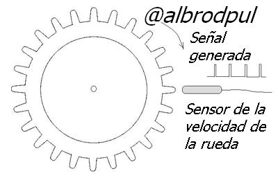 niu-wheelspeedsensor